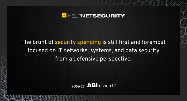cybersecurity spending critical infrastructure