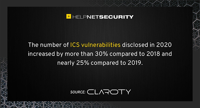 number of ICS vulnerabilities