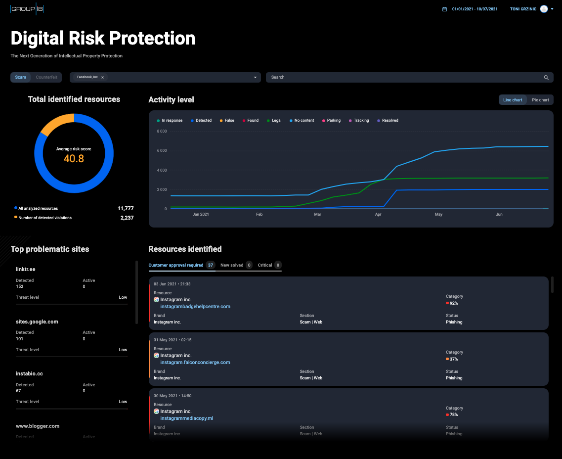 Group-IB Digital Risk Protection
