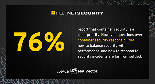 container security responsibility