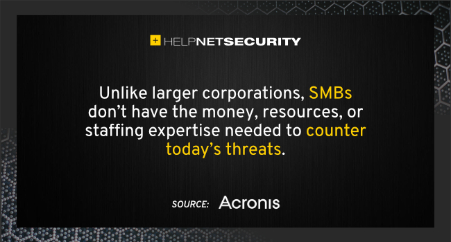 SMBs ransomware