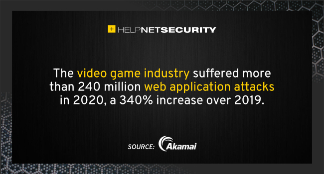 video game industry cyberattack
