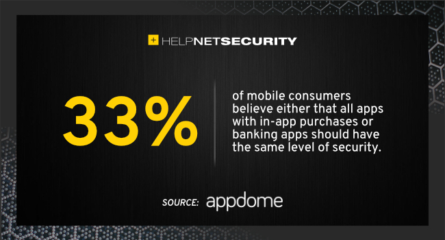 mobile apps security myths