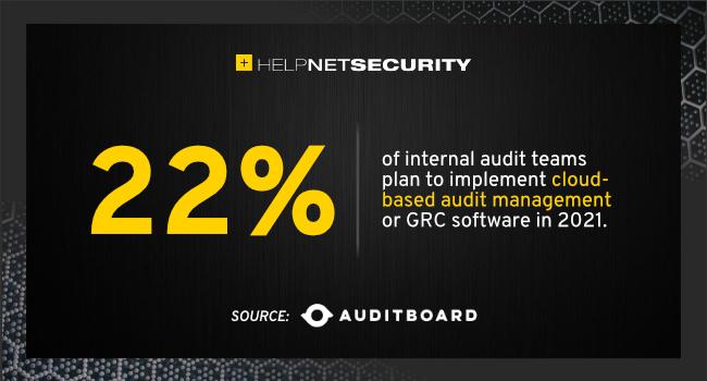 internal audit cloud adoption