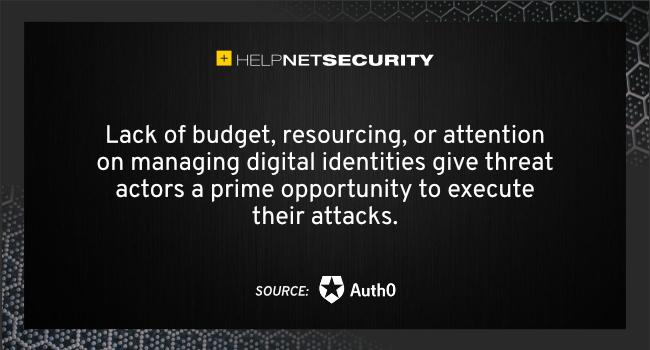 identities digital