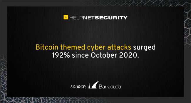 bitcoin cyber attacks