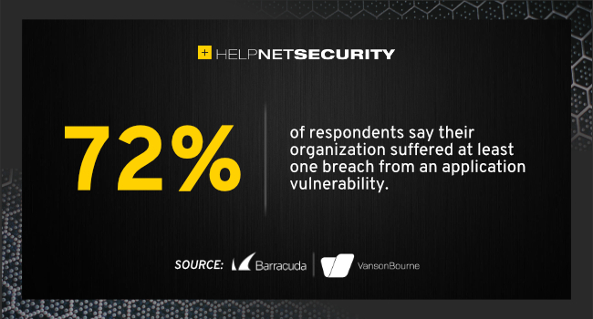 top application security challenges