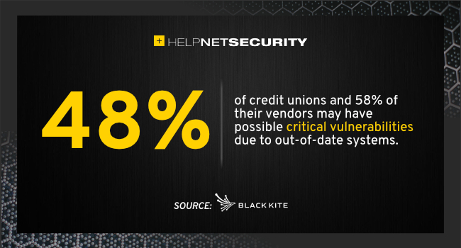 credit unions cybersecurity
