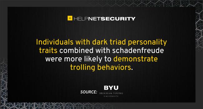 trolling behaviors
