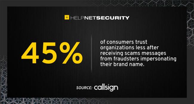 consumers scam trust