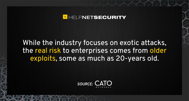 enterprise networks vulnerable