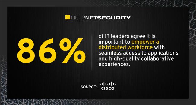 IT leaders adapting