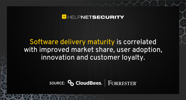 software delivery maturity