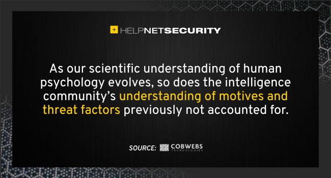 intelligence community threats
