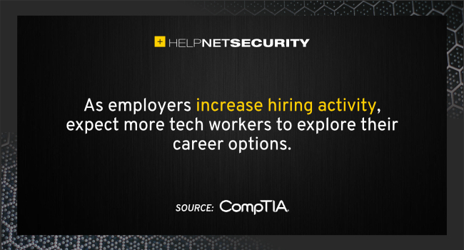 technology sector employment growth