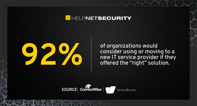 SMBs cybersecurity priority
