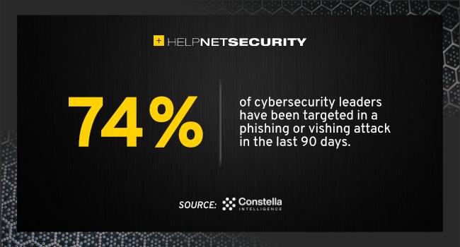 cybersecurity leaders cyber hygiene