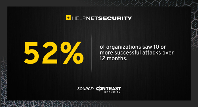 application security priority