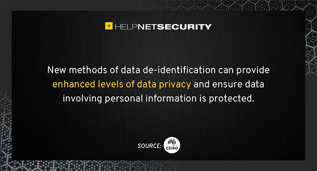 secure sensitive data sharing