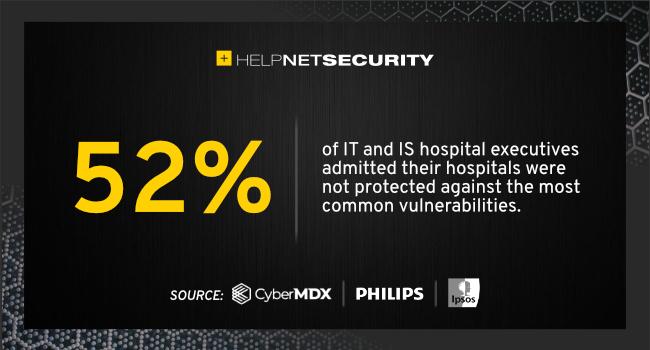 hospitals vulnerabilities