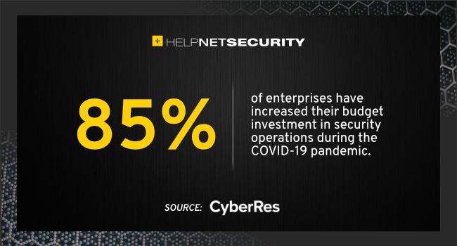 security operations modernize business