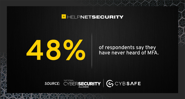 cybersecurity best practices lagging