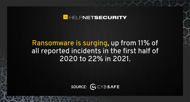 cybersecurity incidents H1 2021