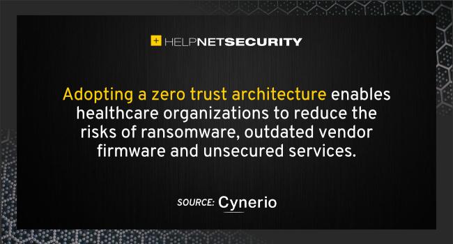 healthcare zero trust