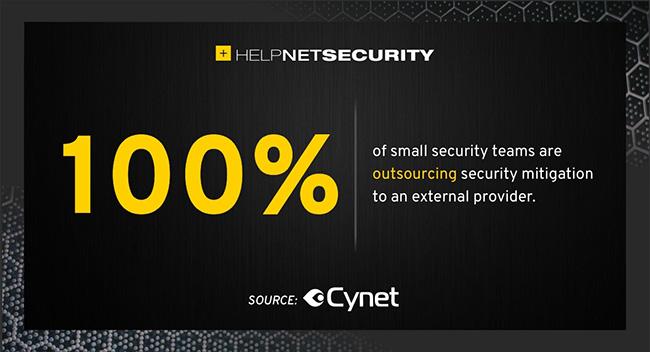 security teams cyber attacks
