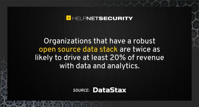 open source software enterprises