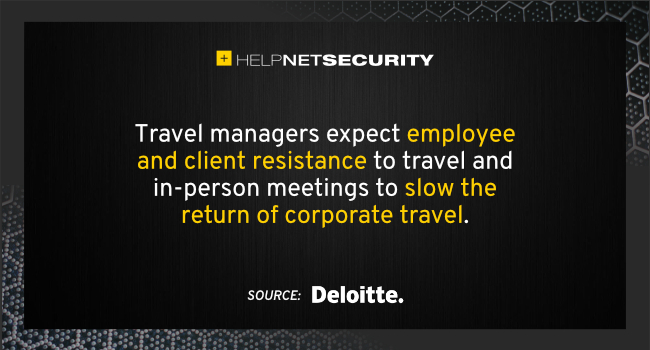 business travel Q4 2021