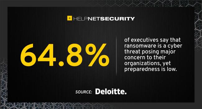 ransomware preparedness