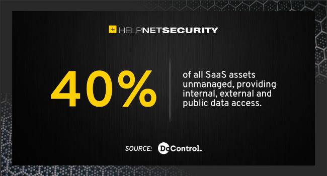 SaaS data exposure