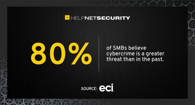 SMBs threats