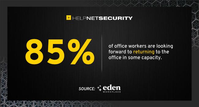 returning office