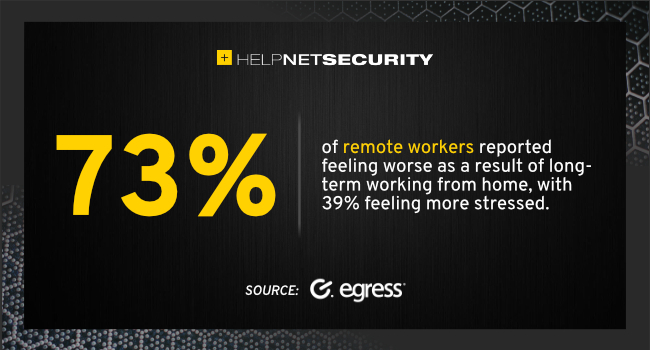 remote workers struggling