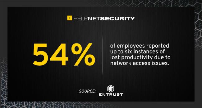 hybrid work security concerns