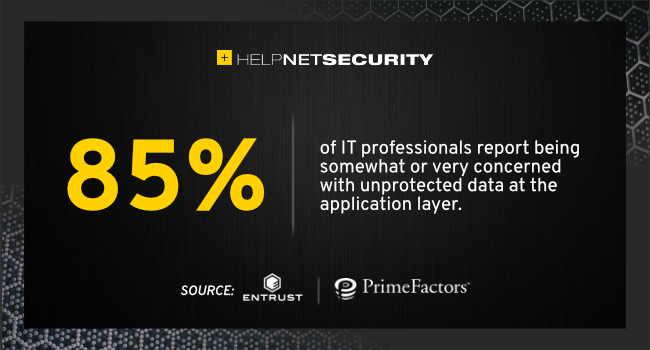 application level data protection