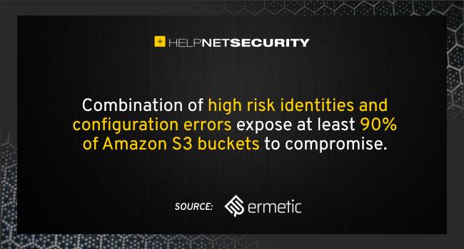 AWS ransomware attacks