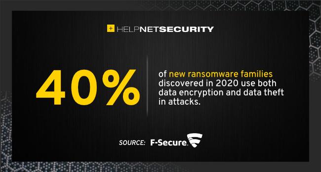 ransomware data encryption