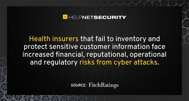 health insurers data theft