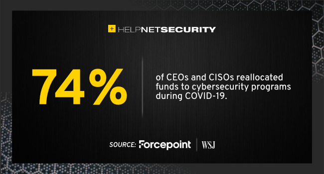 cybersecurity business advantage