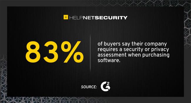 software buying