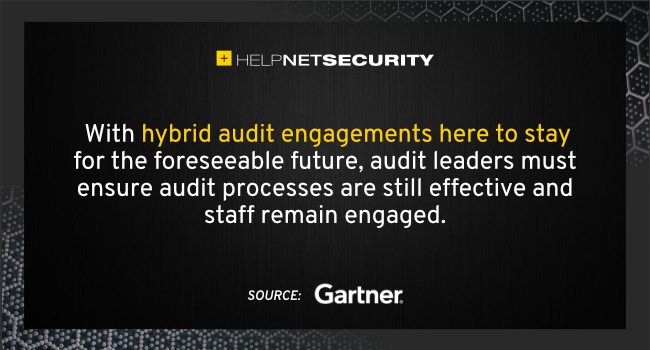 hybrid auditing effectiveness