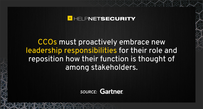 Chief Compliance Officers responsibilities
