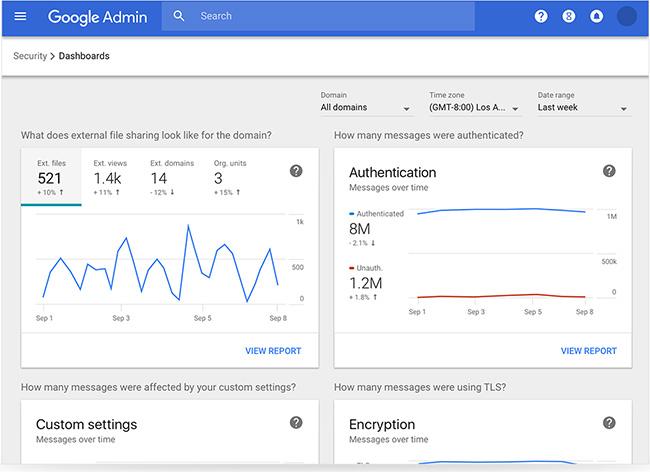 Google Workspace security