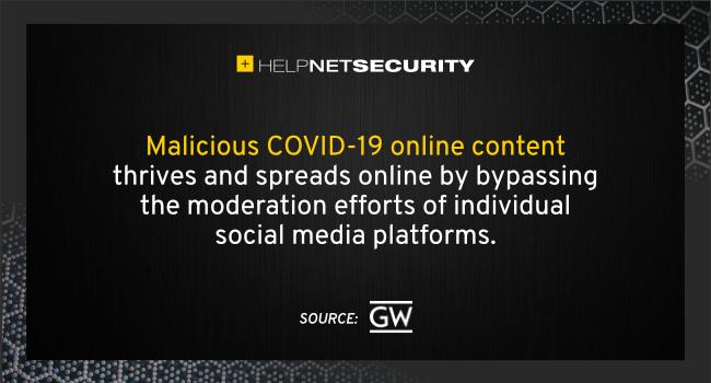 malicious COVID-19 online content