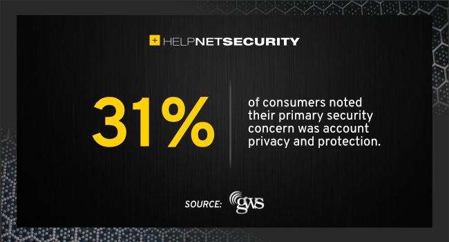 mobile security concerns