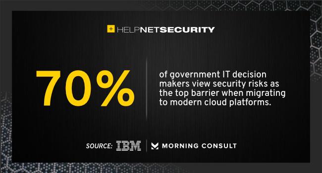 security risks cloud migration