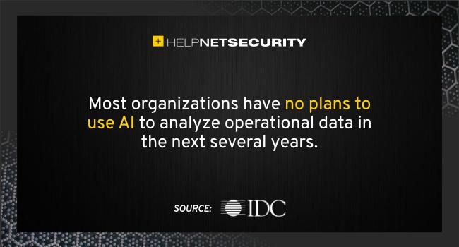 future data